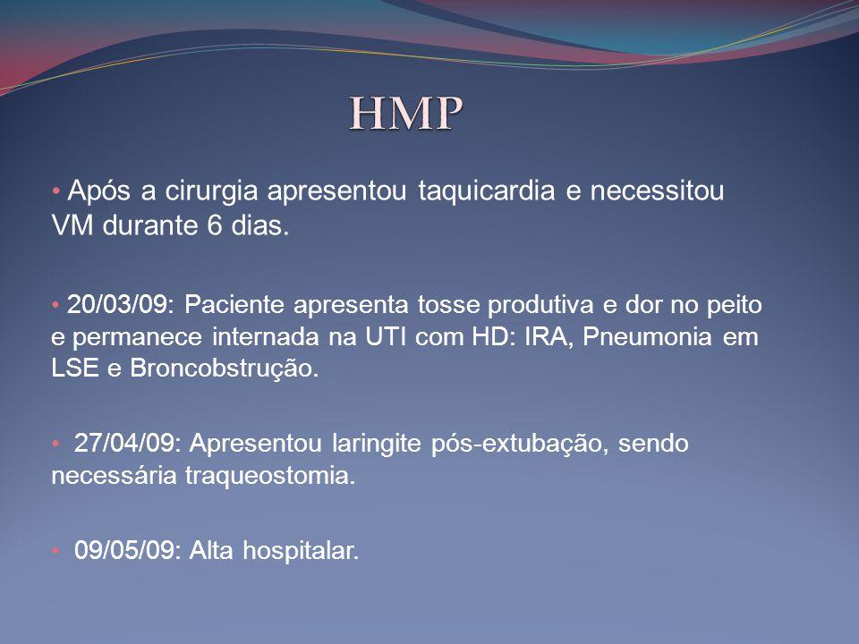 HMP Após a cirurgia apresentou taquicardia e necessitou VM durante 6 dias.