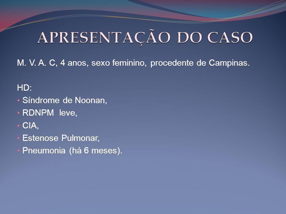 APRESENTAÇÃO DO CASO M. V. A. C, 4 anos, sexo feminino, procedente de Campinas. HD: Síndrome de Noonan,