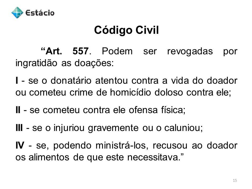 Código Civil Art. 557. Podem ser revogadas por ingratidão as doações: