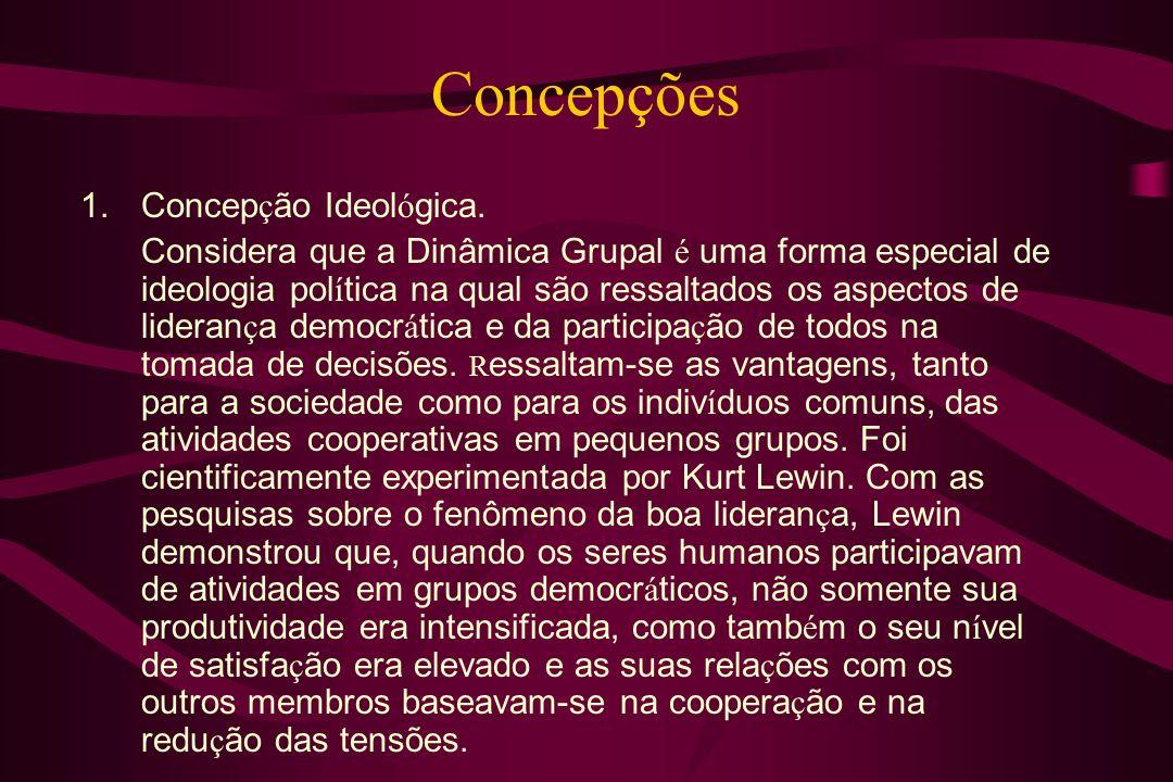 Concepções Concepção Ideológica.
