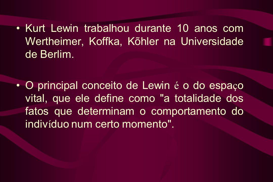 Kurt Lewin trabalhou durante 10 anos com Wertheimer, Koffka, Kõhler na Universidade de Berlim.