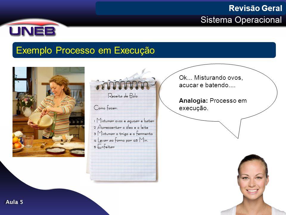 Exemplo Processo em Execução