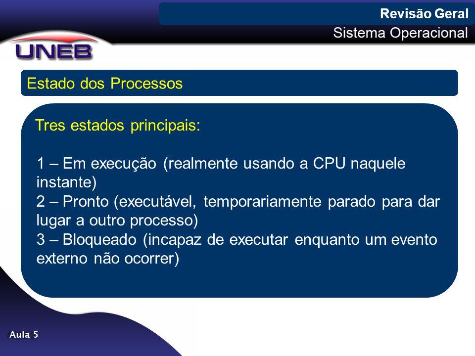 Revisão Geral Estado dos Processos.