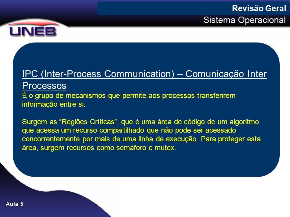 IPC (Inter-Process Communication) – Comunicação Inter Processos