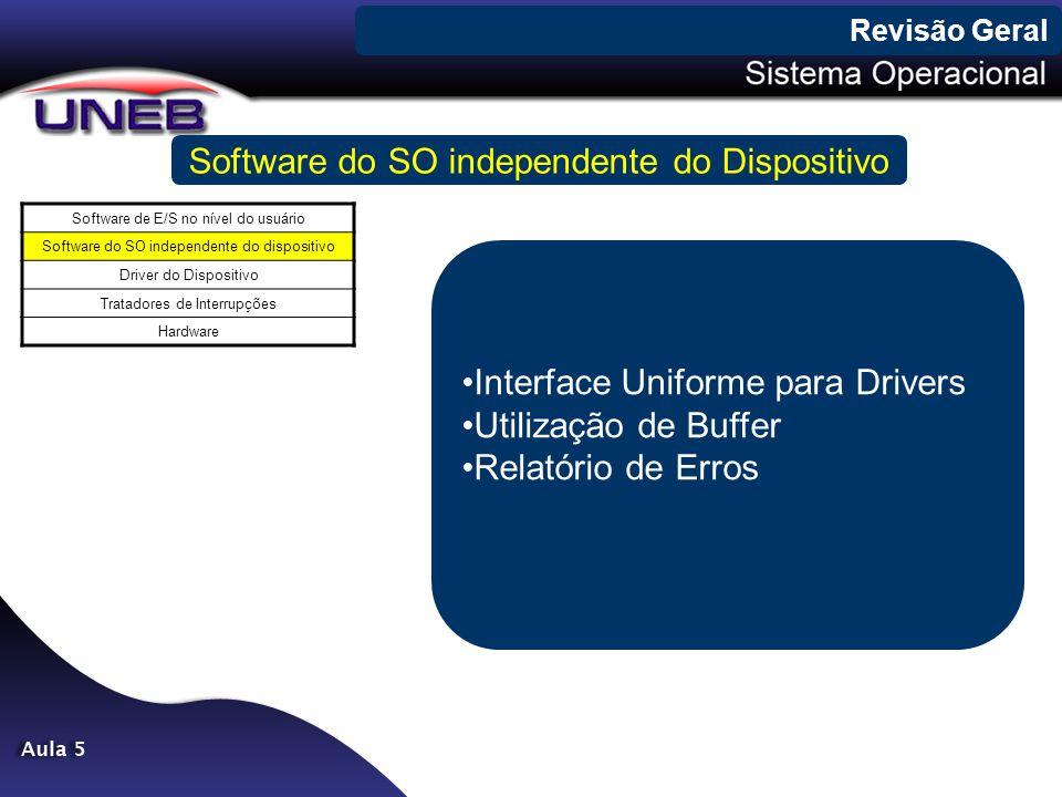 Software do SO independente do Dispositivo