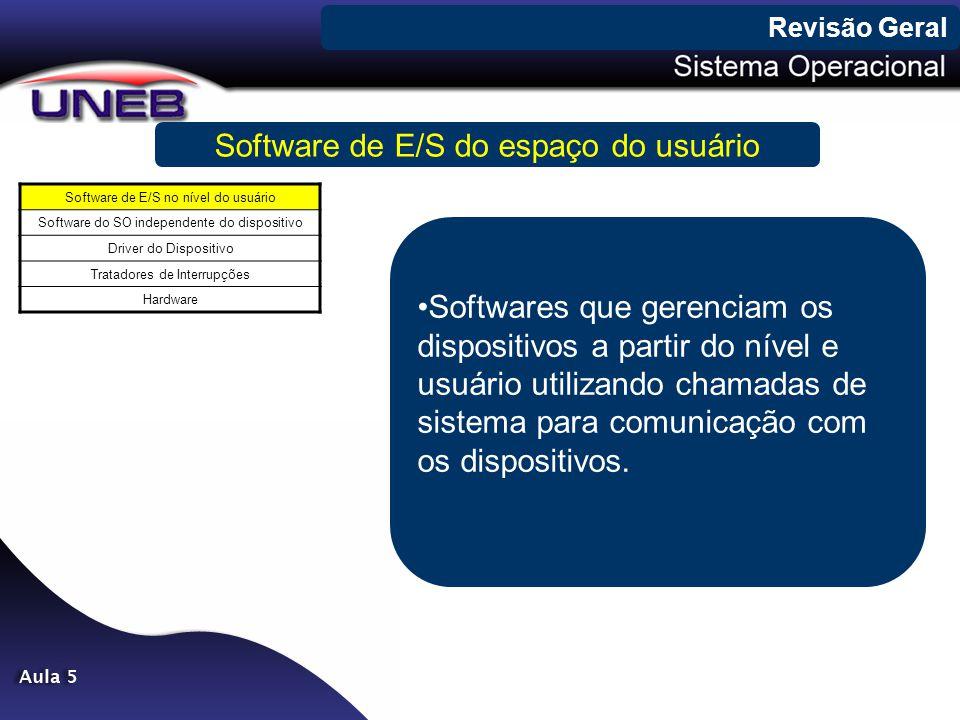 Software de E/S do espaço do usuário