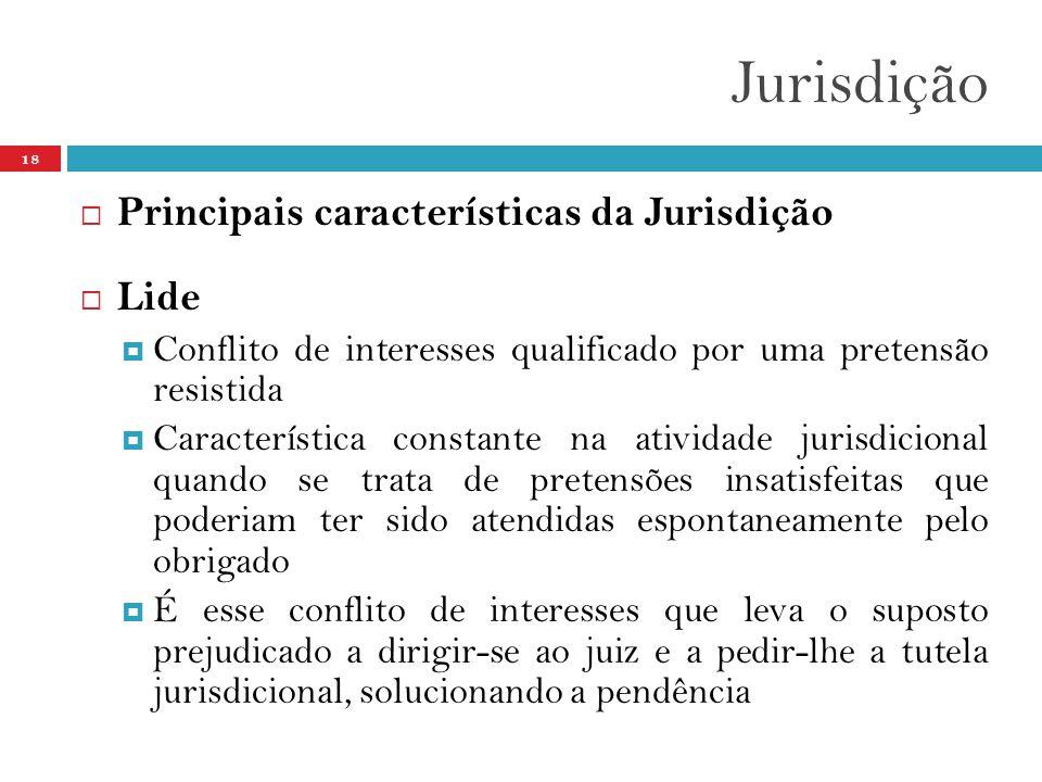 Jurisdição Principais características da Jurisdição Lide