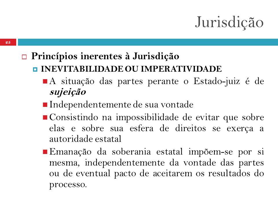 Jurisdição Princípios inerentes à Jurisdição