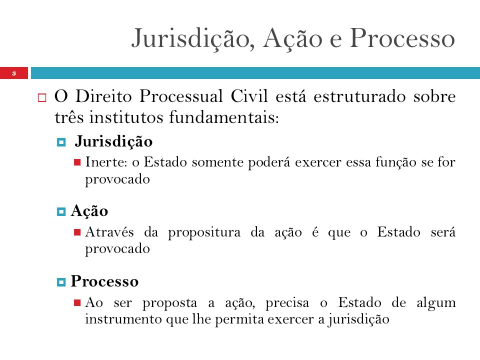 Jurisdição, Ação e Processo