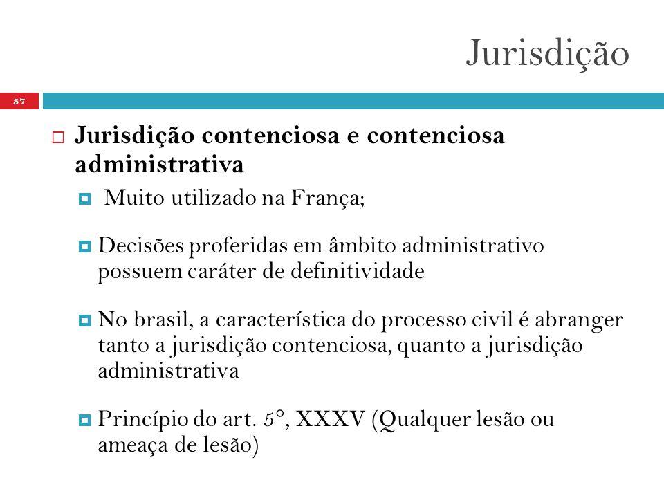 Jurisdição Jurisdição contenciosa e contenciosa administrativa