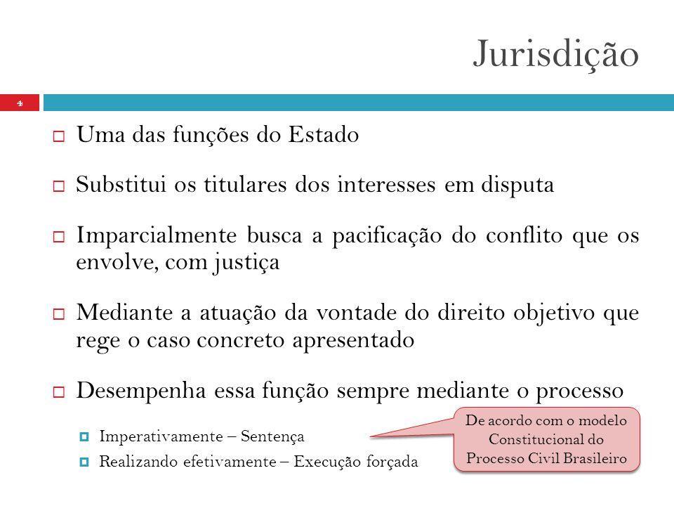 De acordo com o modelo Constitucional do Processo Civil Brasileiro