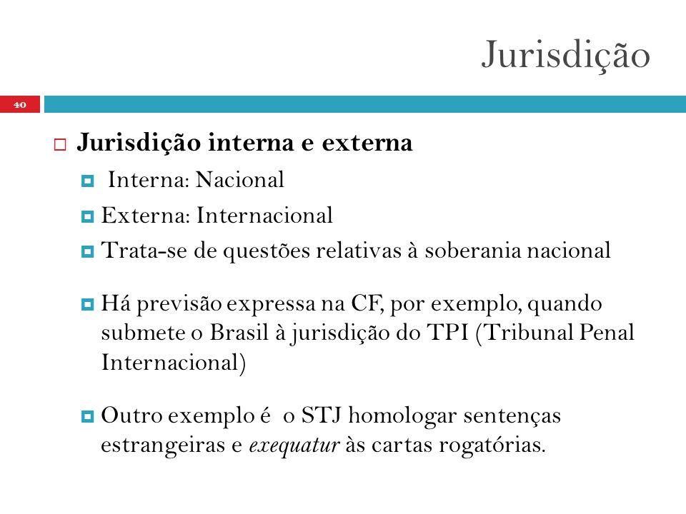 Jurisdição Jurisdição interna e externa Interna: Nacional