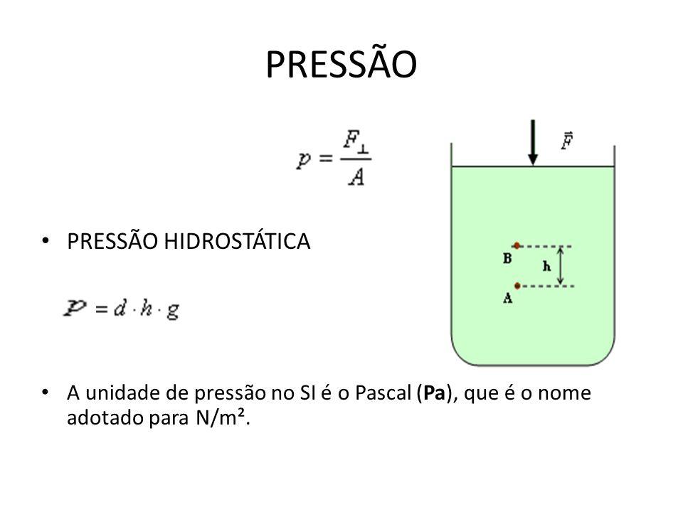PRESSÃO PRESSÃO HIDROSTÁTICA