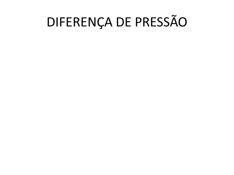 DIFERENÇA DE PRESSÃO