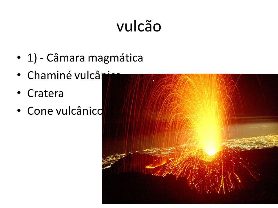 vulcão 1) - Câmara magmática Chaminé vulcânica, Cratera Cone vulcânico