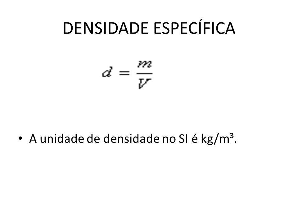 DENSIDADE ESPECÍFICA A unidade de densidade no SI é kg/m³.