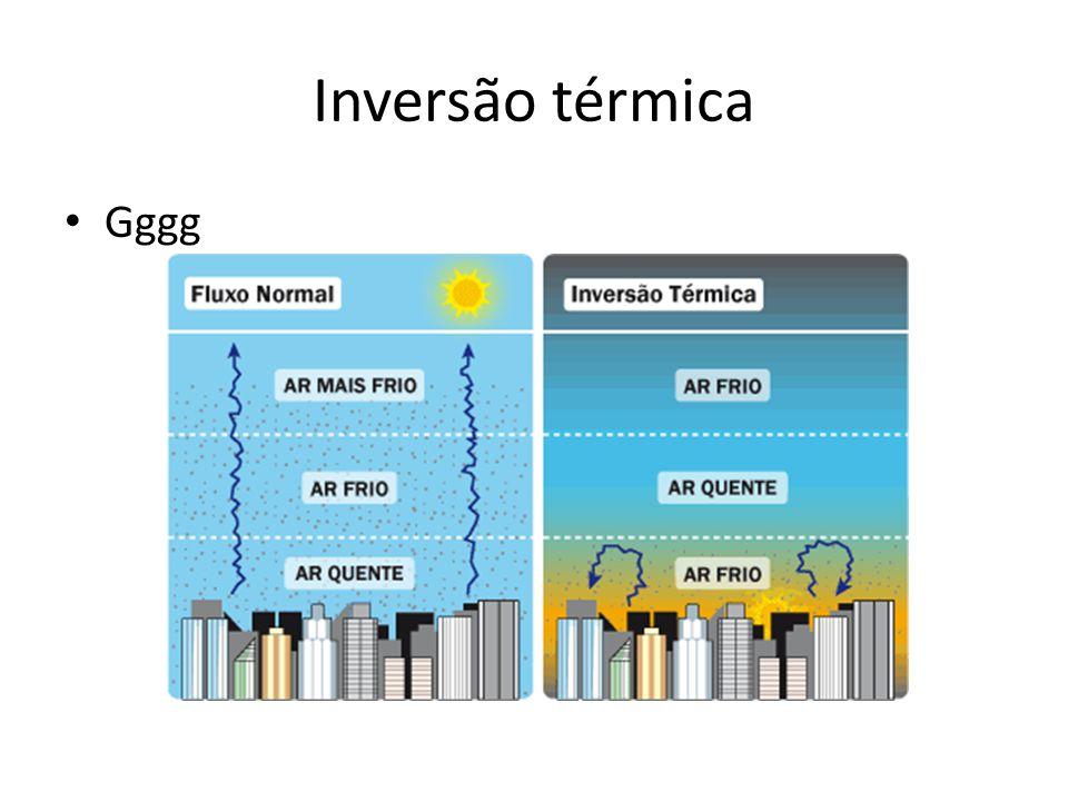 Inversão térmica Gggg