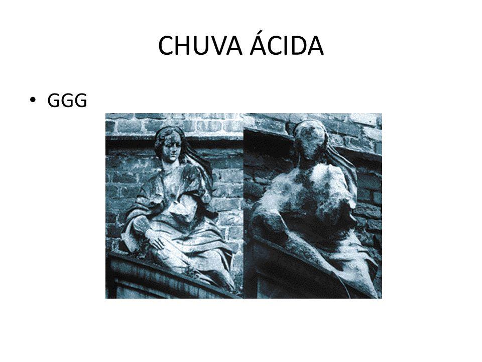 CHUVA ÁCIDA GGG