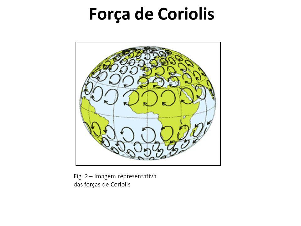 Força de Coriolis Fig. 2 – Imagem representativa