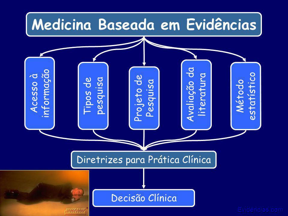 Medicina Baseada em Evidências
