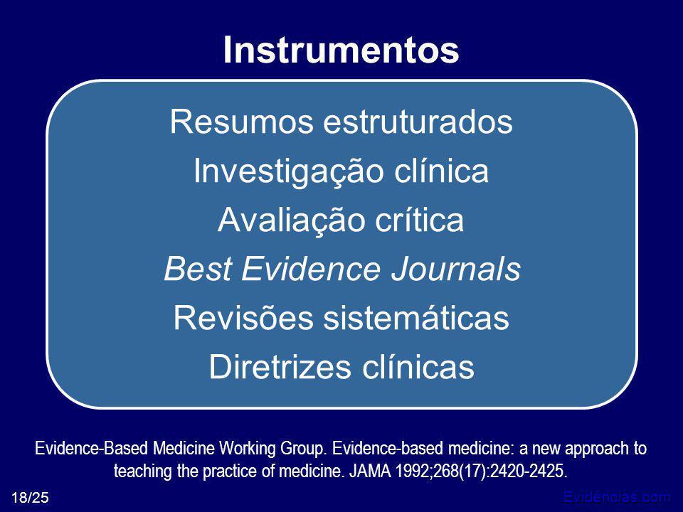 Instrumentos Resumos estruturados Investigação clínica