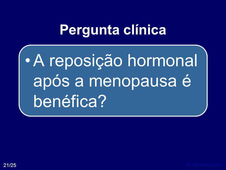 A reposição hormonal após a menopausa é benéfica
