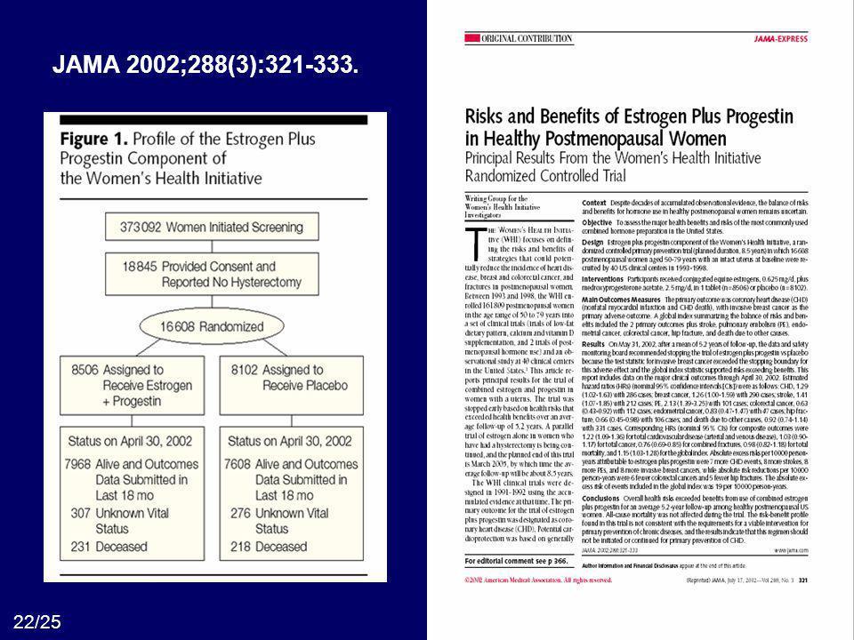 JAMA 2002;288(3):321-333. Evidências.com