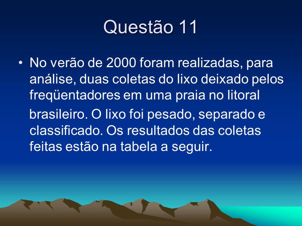 Questão 11 No verão de 2000 foram realizadas, para análise, duas coletas do lixo deixado pelos freqüentadores em uma praia no litoral.