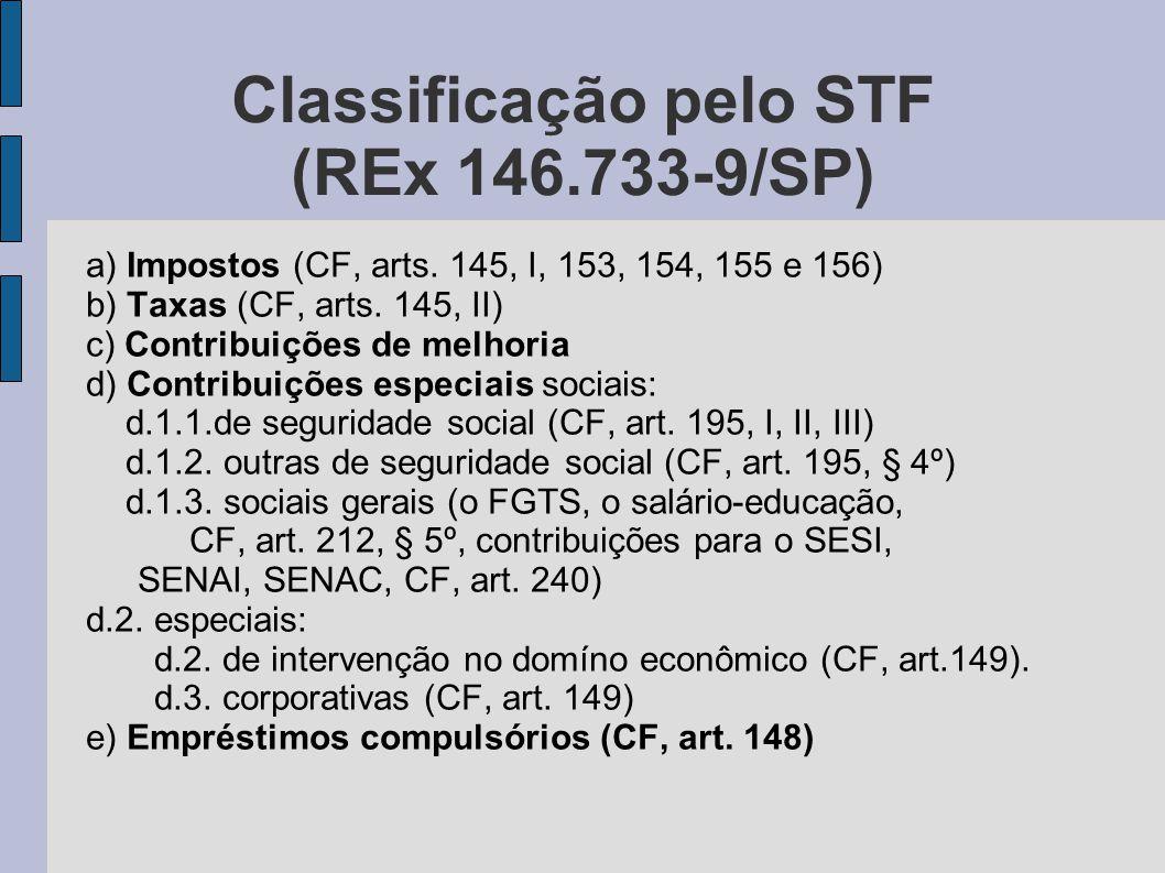 Classificação pelo STF (REx 146.733-9/SP)