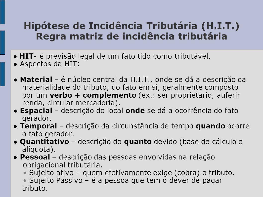 Hipótese de Incidência Tributária (H. I. T
