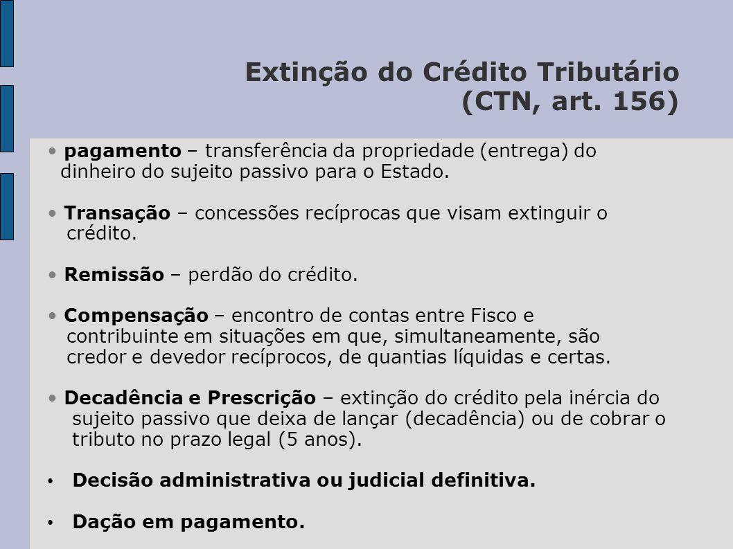 Extinção do Crédito Tributário (CTN, art. 156)