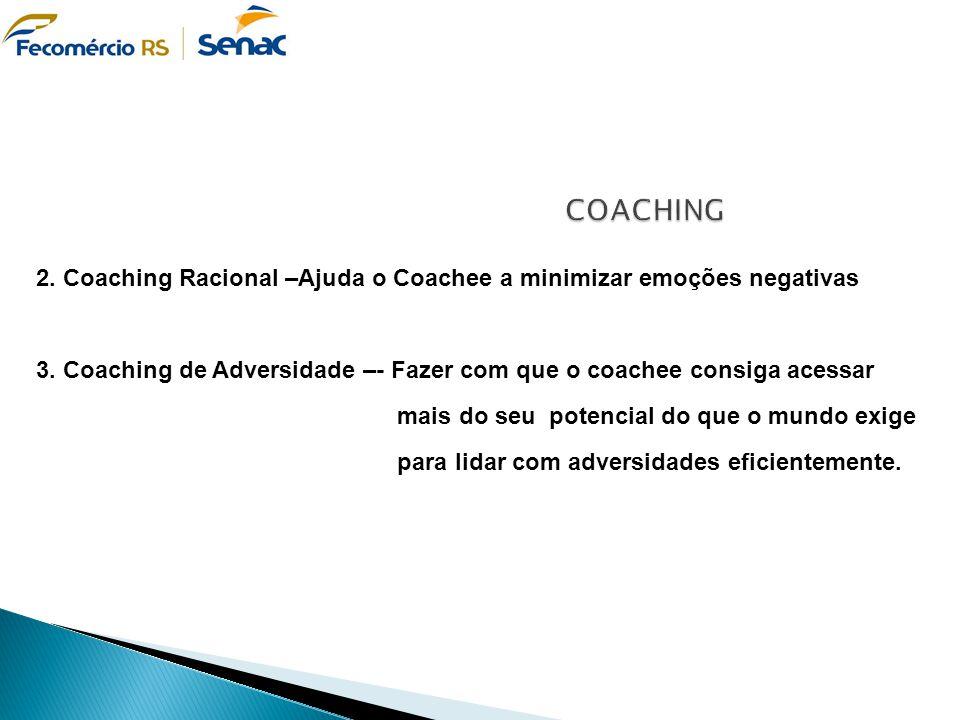 COACHING 2. Coaching Racional –Ajuda o Coachee a minimizar emoções negativas.