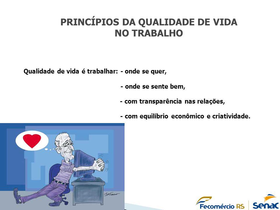PRINCÍPIOS DA QUALIDADE DE VIDA