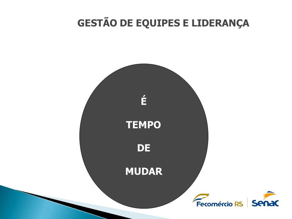 GESTÃO DE EQUIPES E LIDERANÇA