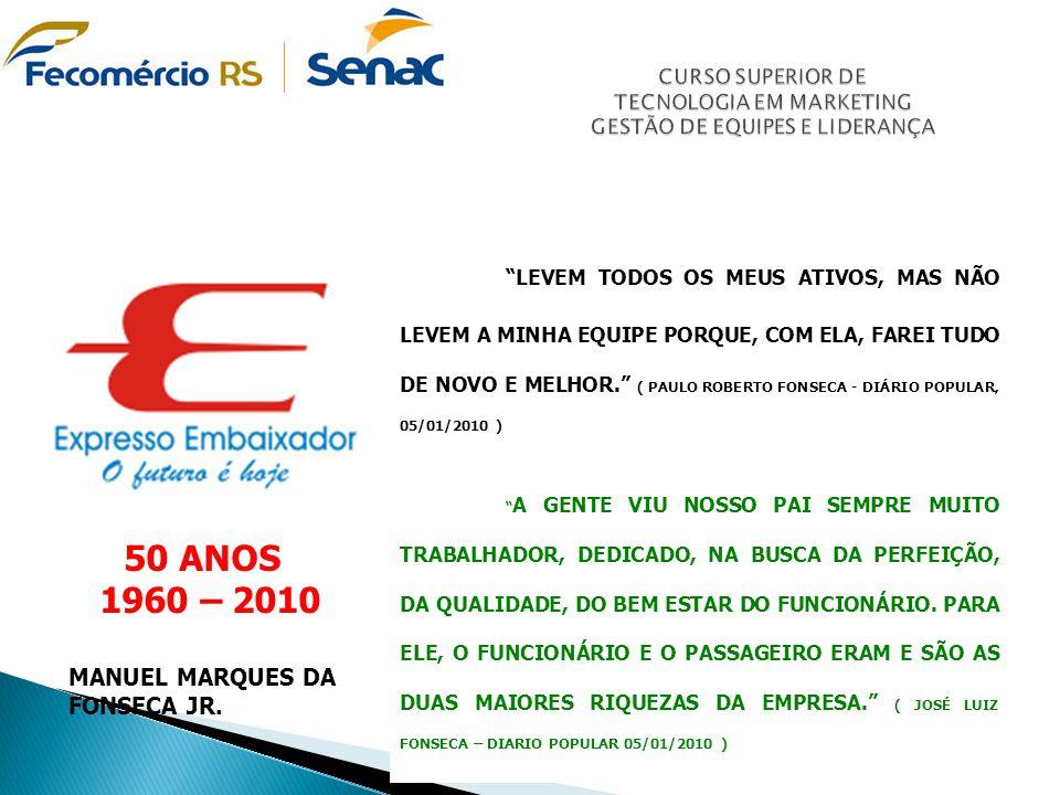 CURSO SUPERIOR DE TECNOLOGIA EM MARKETING GESTÃO DE EQUIPES E LIDERANÇA