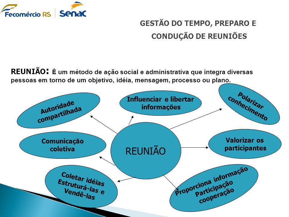 REUNIÃO GESTÃO DO TEMPO, PREPARO E CONDUÇÃO DE REUNIÕES