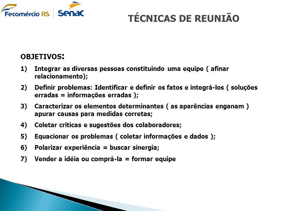 TÉCNICAS DE REUNIÃO OBJETIVOS:
