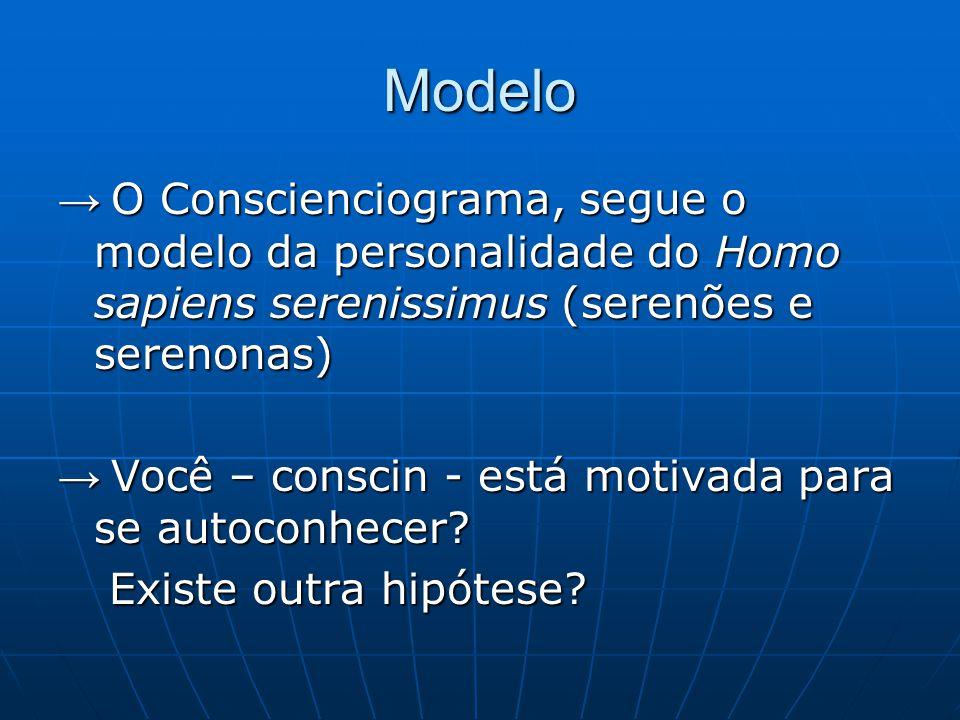 Modelo → O Conscienciograma, segue o modelo da personalidade do Homo sapiens serenissimus (serenões e serenonas)