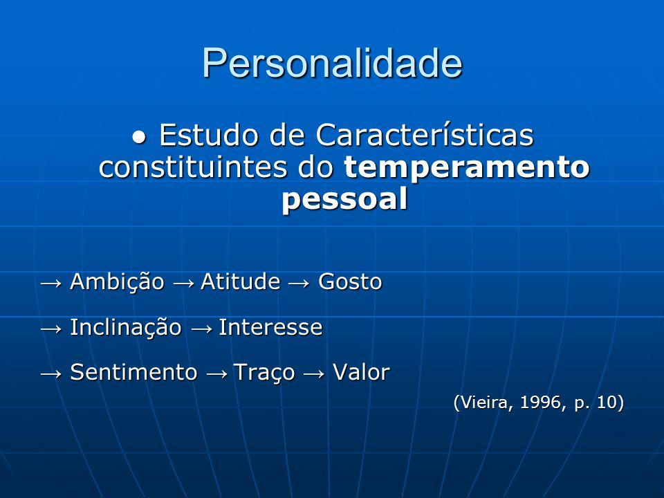 ● Estudo de Características constituintes do temperamento pessoal