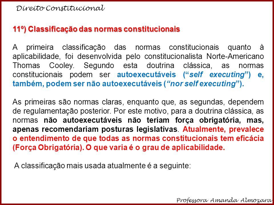 11º) Classificação das normas constitucionais