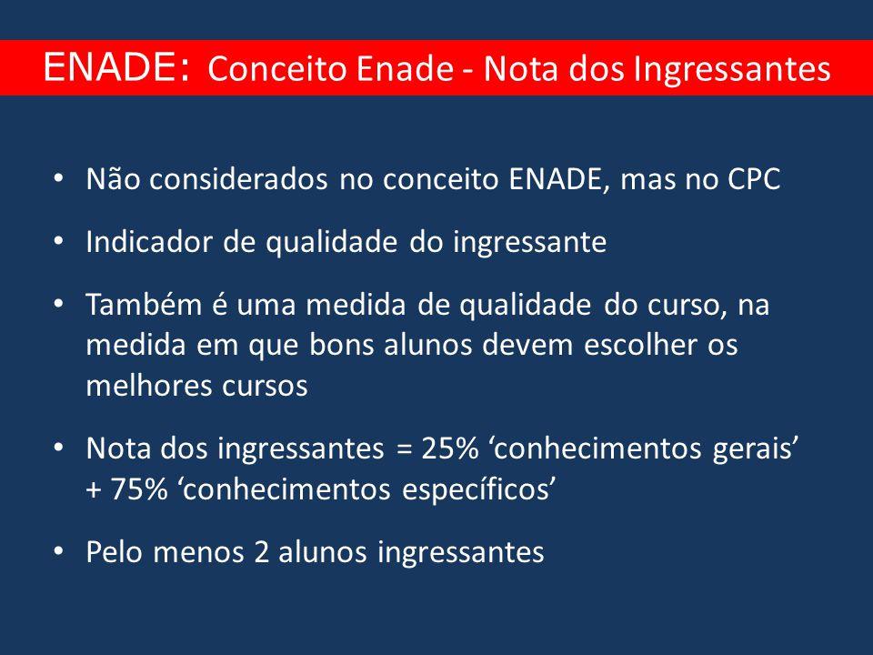 ENADE: Conceito Enade - Nota dos Ingressantes