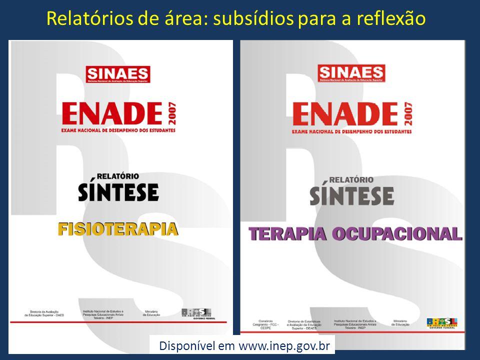 Relatórios de área: subsídios para a reflexão