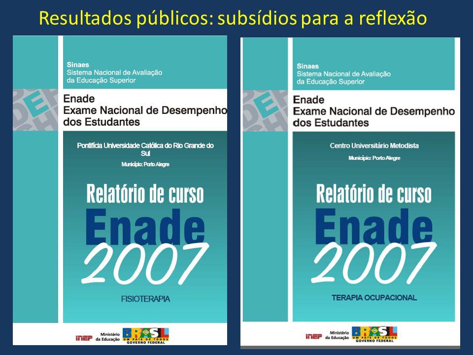 Resultados públicos: subsídios para a reflexão