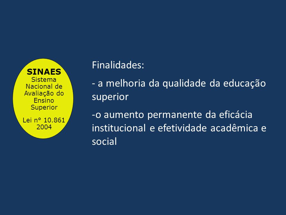 Sistema Nacional de Avaliação do Ensino Superior