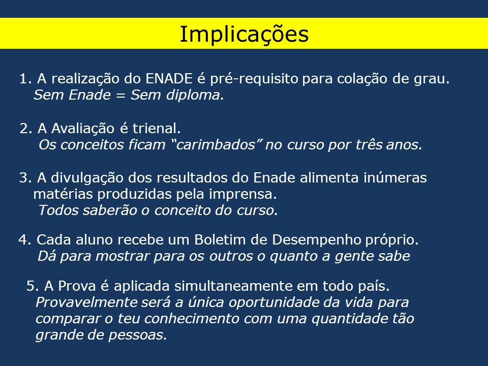 Implicações 1. A realização do ENADE é pré-requisito para colação de grau. Sem Enade = Sem diploma.