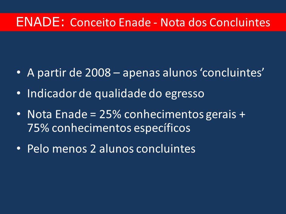 ENADE: Conceito Enade - Nota dos Concluintes