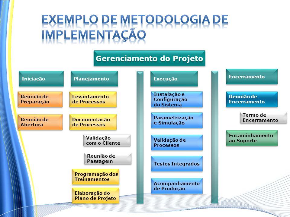 Exemplo de metodologia de Implementação