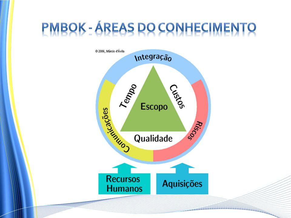 PMBOK - Áreas do conhecimento