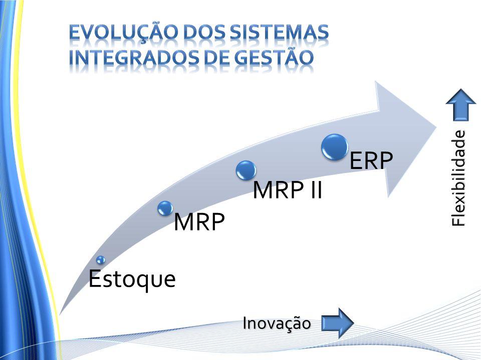 Evolução dos sistemas integrados de gestão