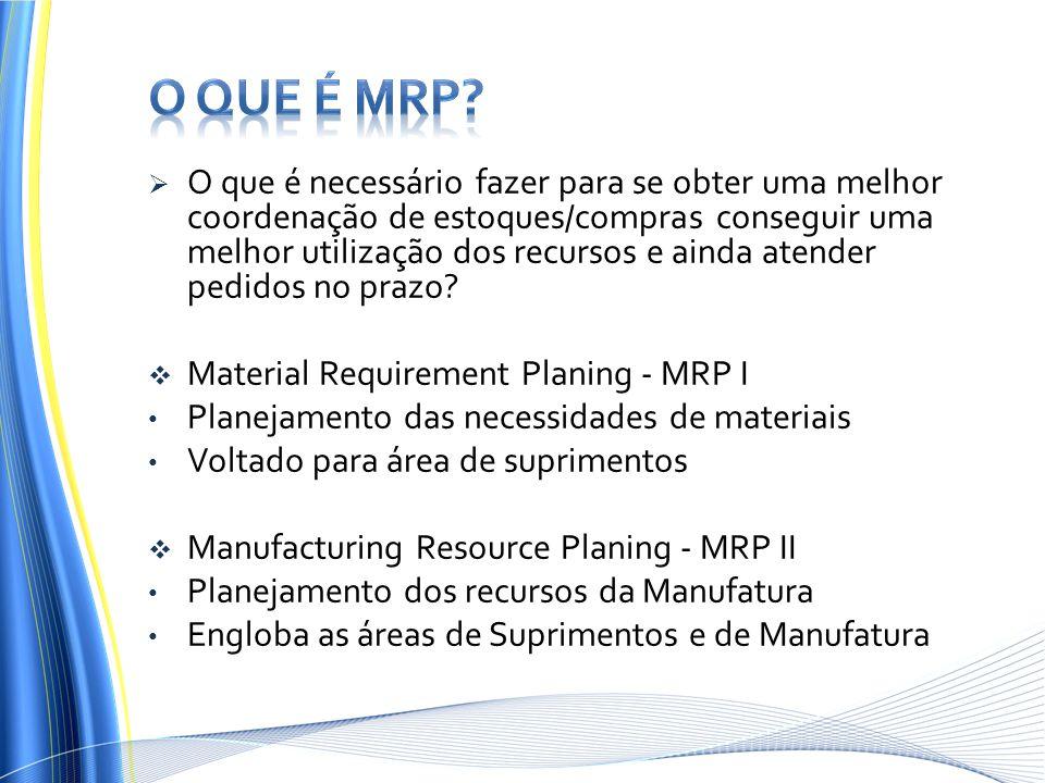 O que é MRP